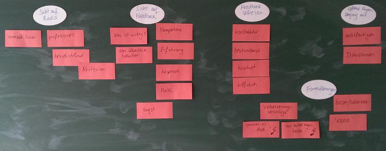 Probleme beim Feedback: Beim Workshop wollen alle ihre Feedback-Fertigkeiten trainieren.