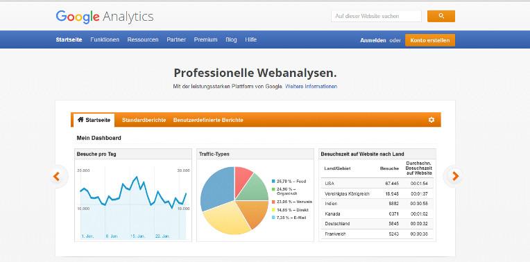 Checke mit Google Analytics, was auf deiner Website passiert.